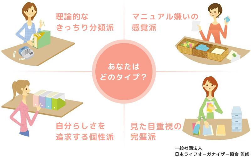 あなたはどのタイプ? 一般社団法人 日本ライフオーガナイザー協会 監修