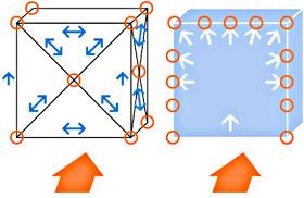 次世代耐震工法