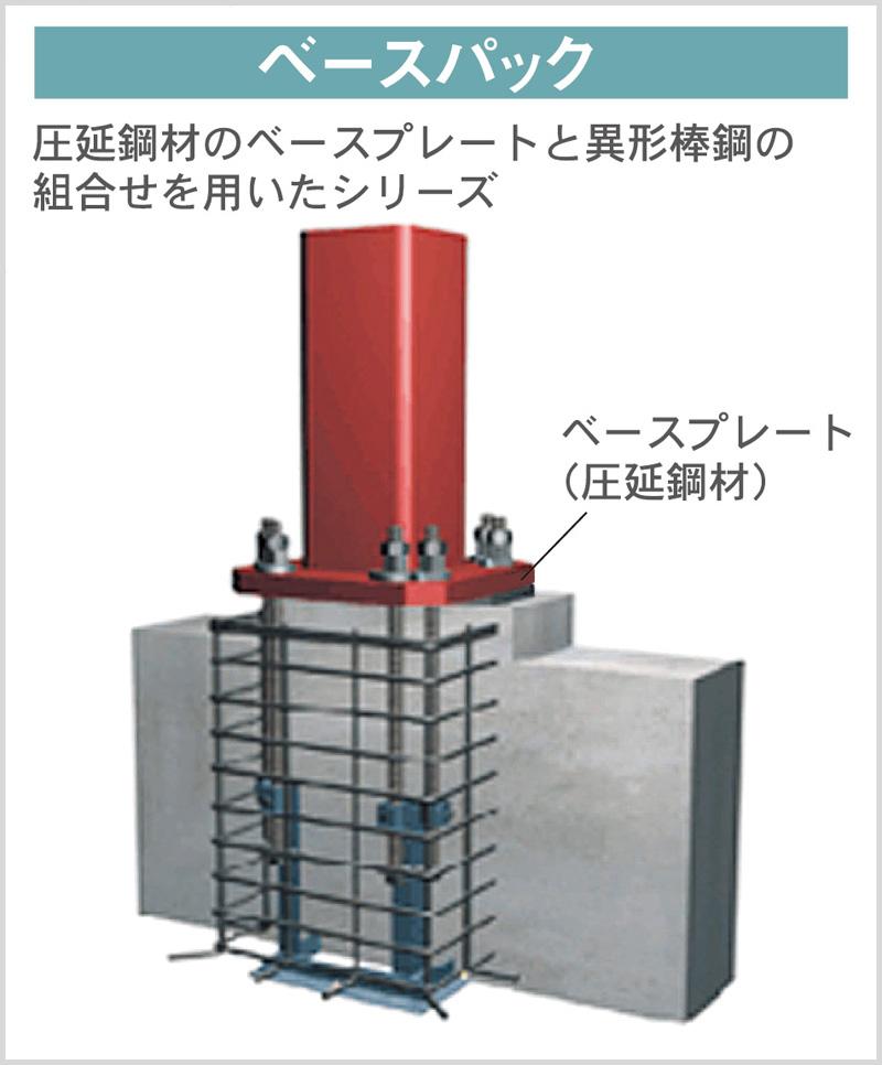 ベースパック 圧縮鋼材のベースプレートと異形棒鋼の組み合わせを用いたシリーズ